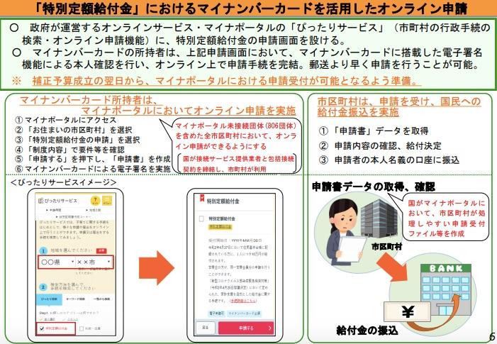 福岡市 特別給付金 申請書